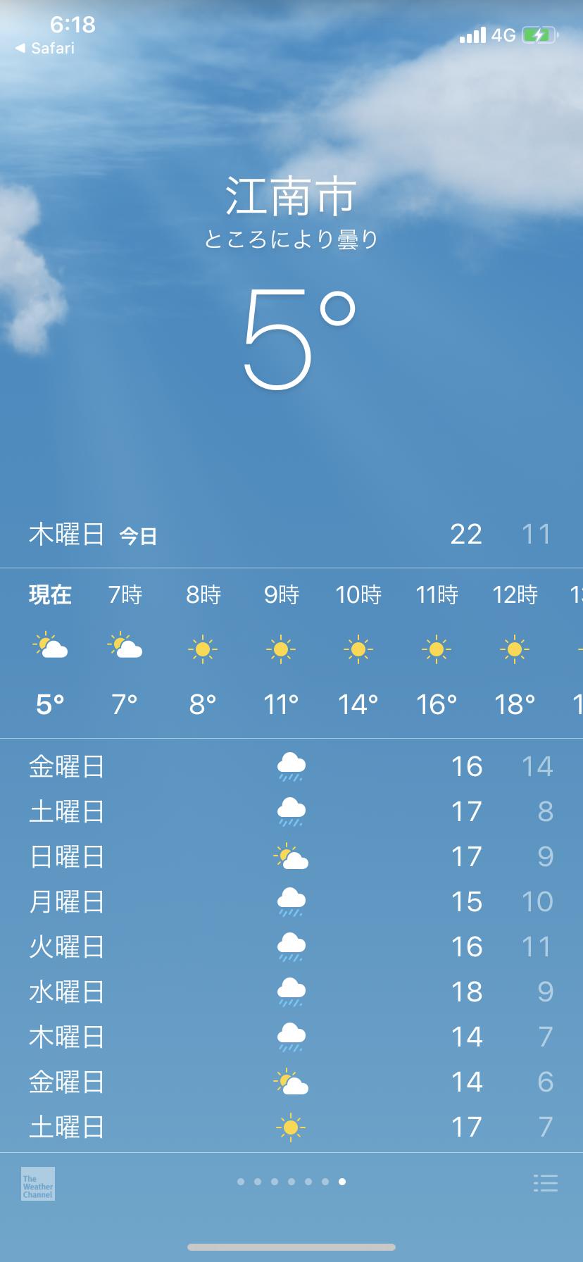 朝昼の寒暖差
